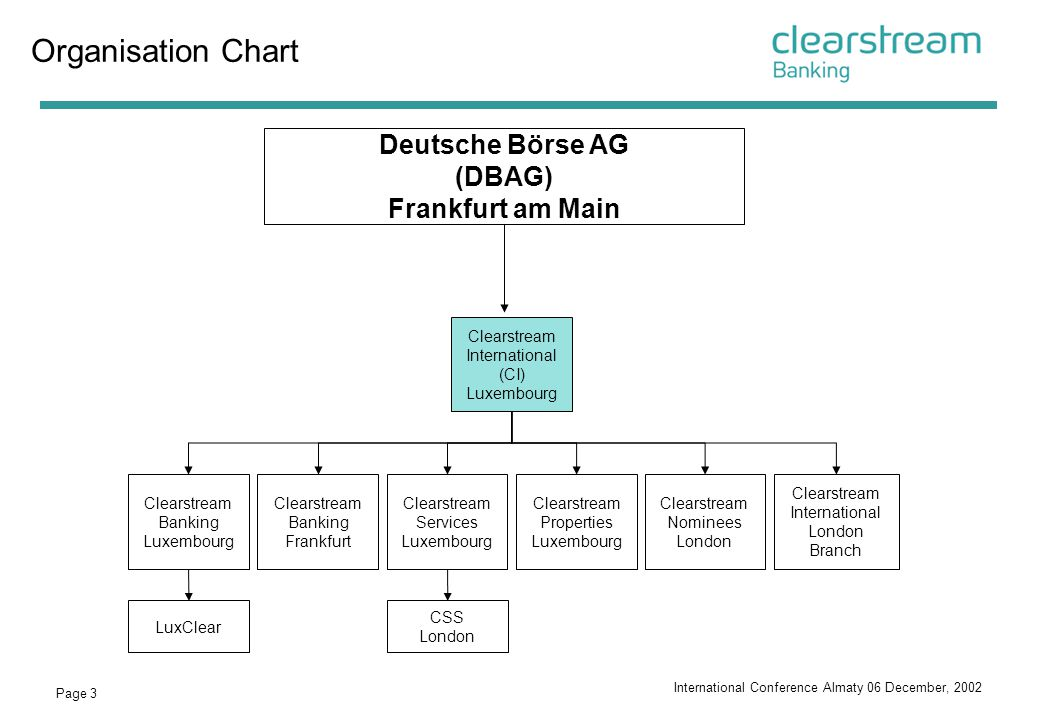 Organisation Chart Deutsche Börse AG (DBAG) Frankfurt am Main