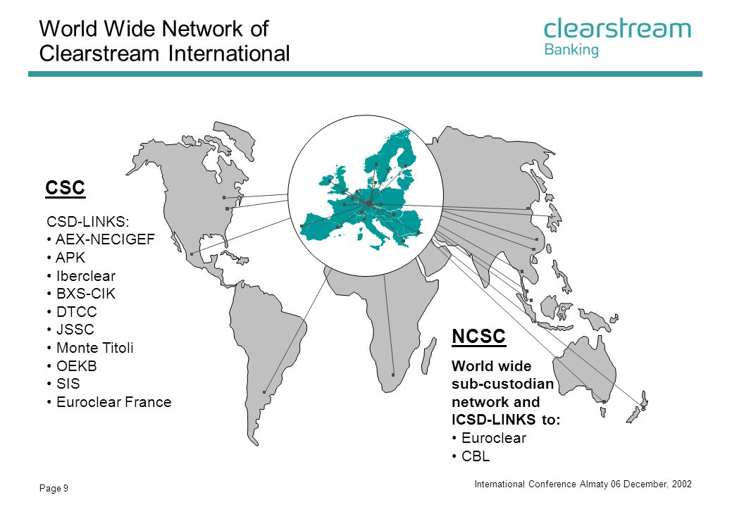 World Wide Network of Clearstream International