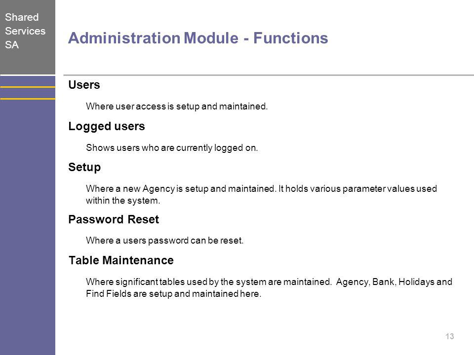 Administration Module - Functions