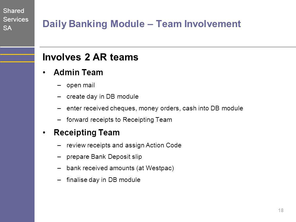 Daily Banking Module – Team Involvement