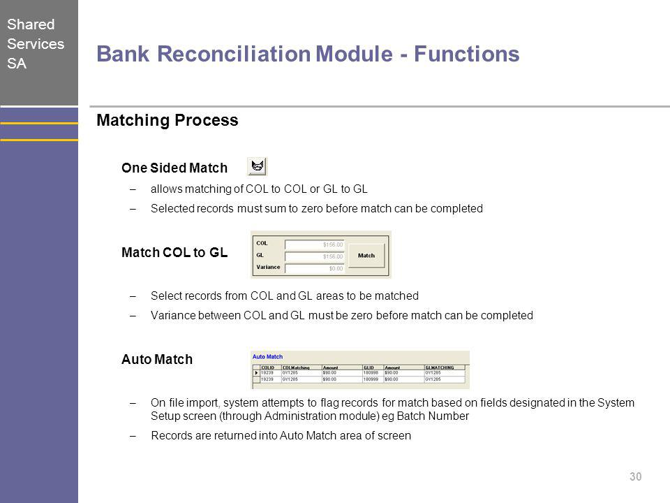 Bank Reconciliation Module - Functions