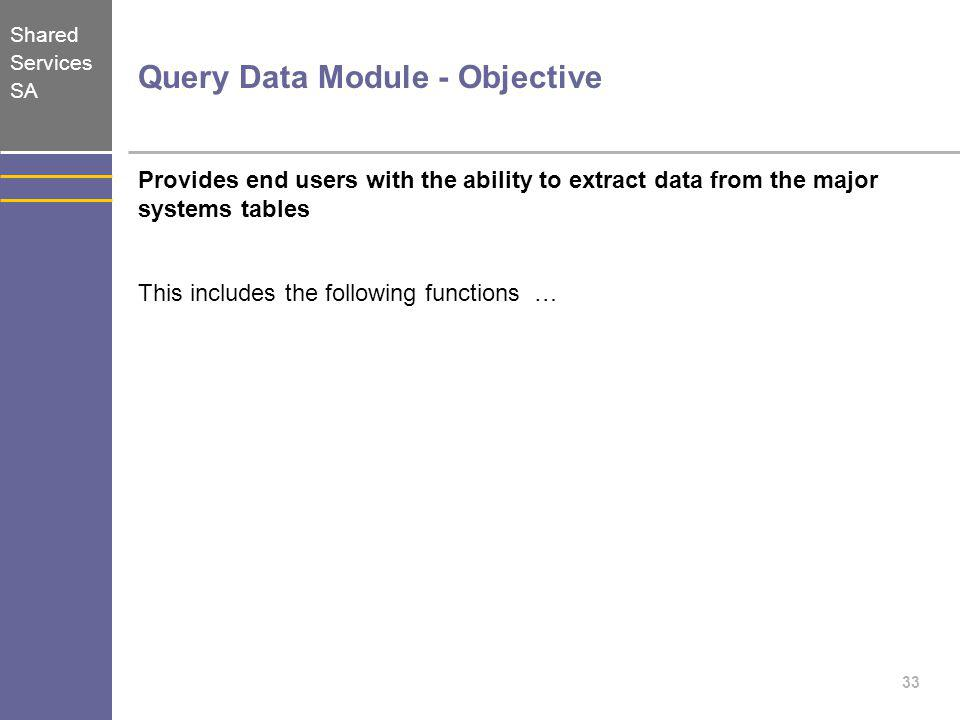 Query Data Module - Objective