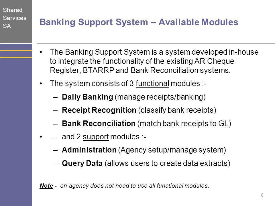 Banking Support System – Available Modules