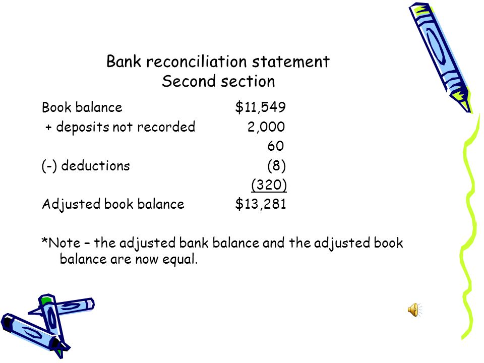 Bank reconciliation statement Second section