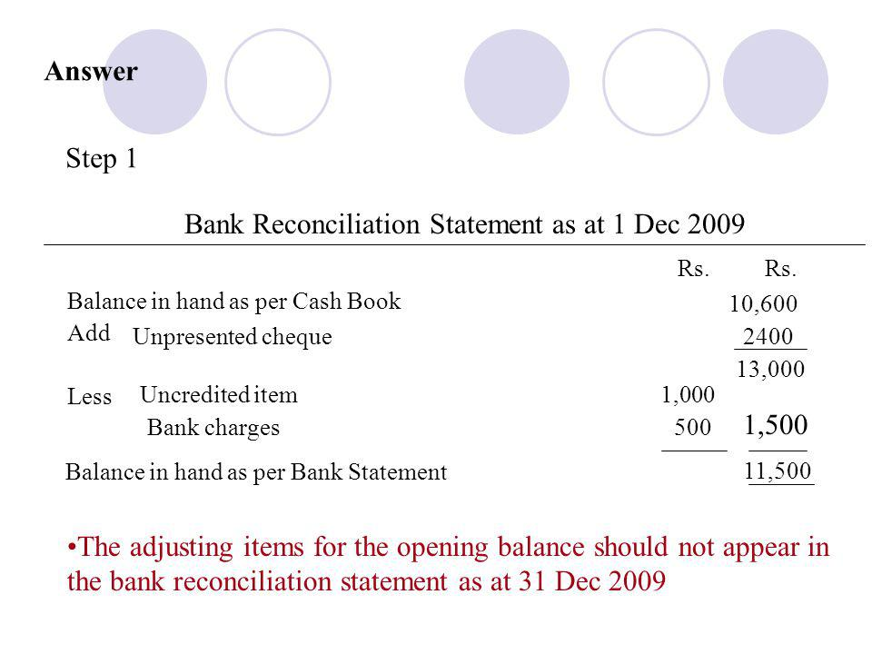 Bank Reconciliation Statement as at 1 Dec 2009
