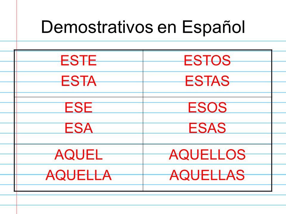 Demostrativos en Español