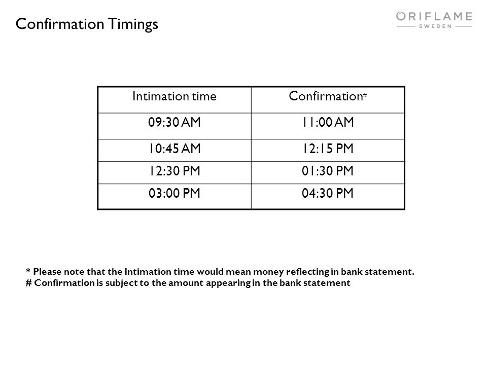Confirmation Timings Intimation time Confirmation# 09:30 AM 11:00 AM