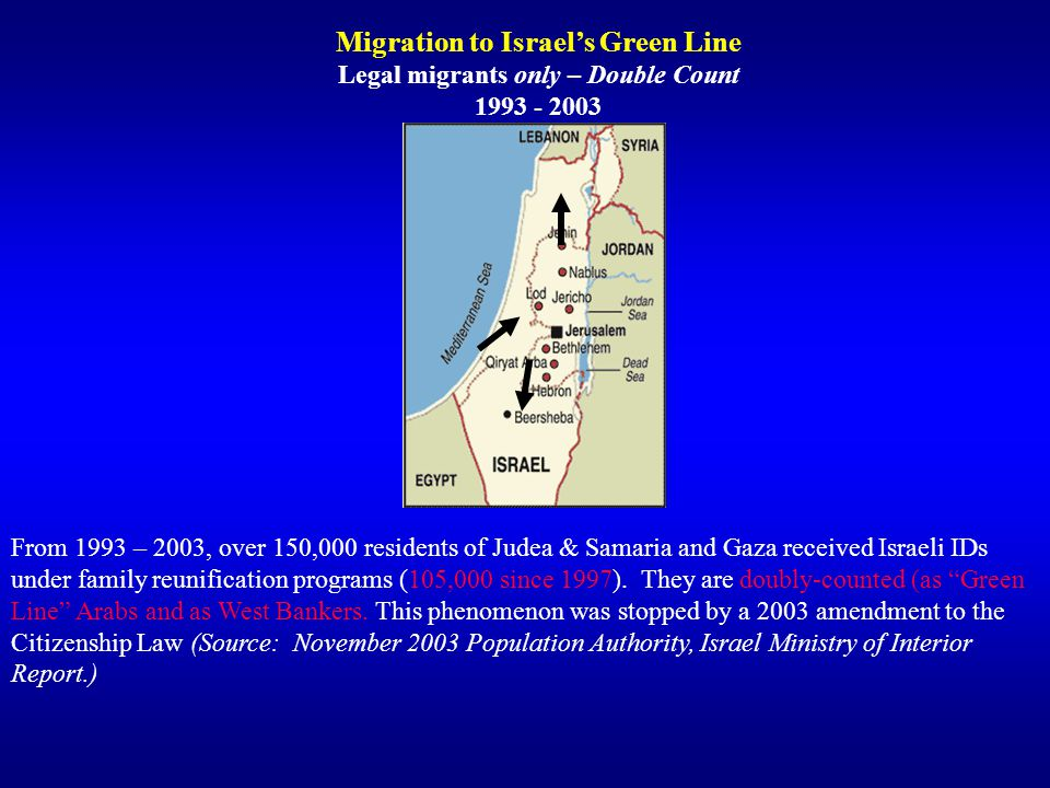 Migration to Israel's Green Line Legal migrants only – Double Count