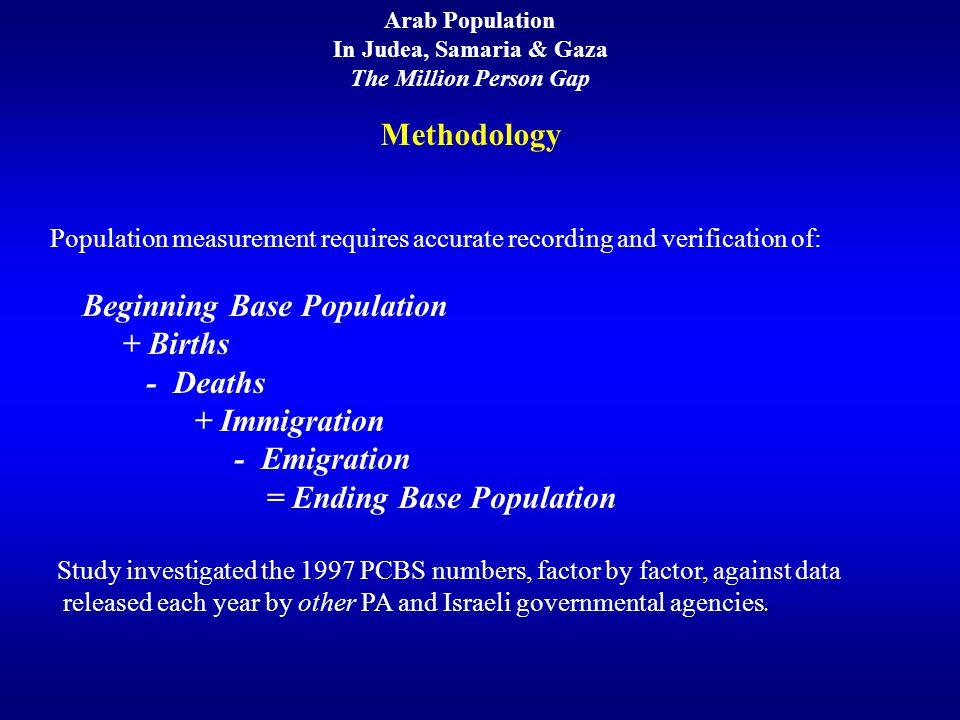 Beginning Base Population + Births - Deaths + Immigration - Emigration