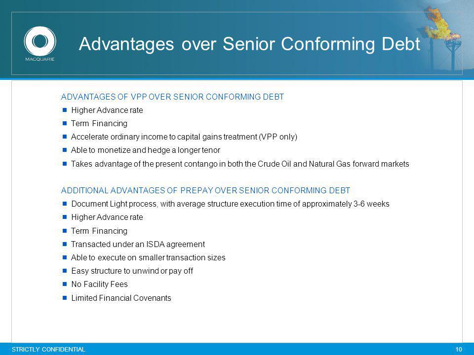 Advantages over Senior Conforming Debt