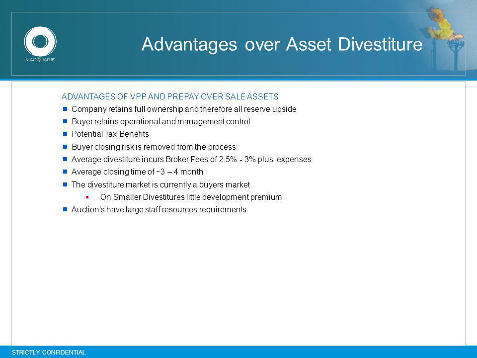 Advantages over Asset Divestiture