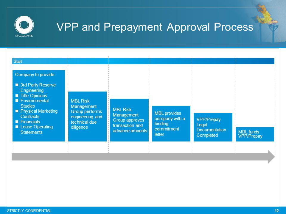 VPP and Prepayment Approval Process