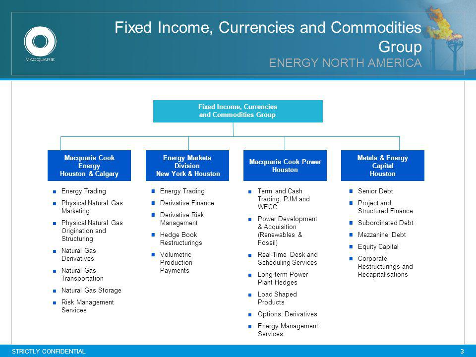Fixed Income, Currencies and Commodities Group ENERGY NORTH AMERICA