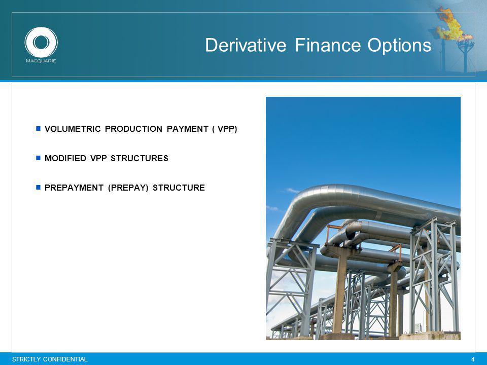 Derivative Finance Options