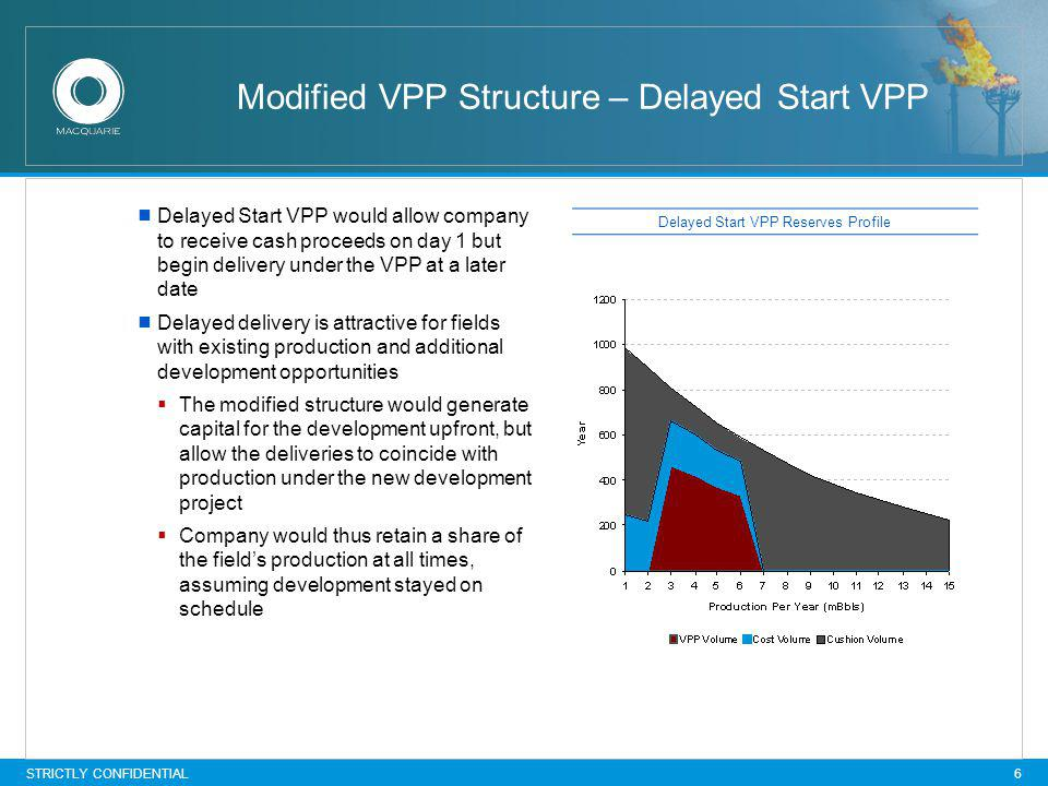 Modified VPP Structure – Delayed Start VPP