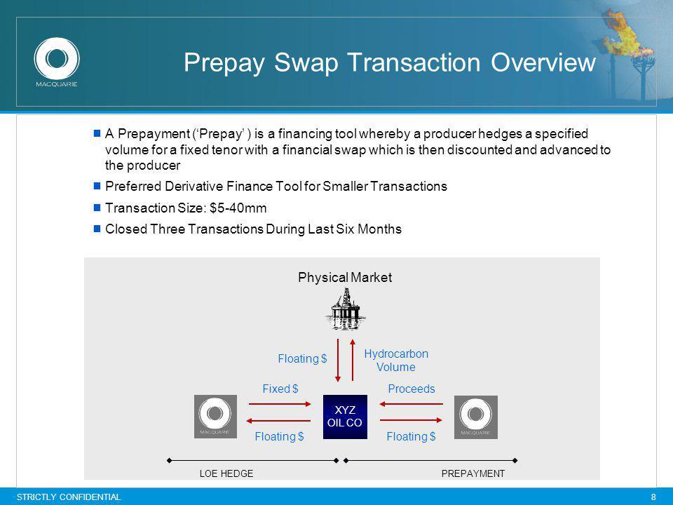 Prepay Swap Transaction Overview