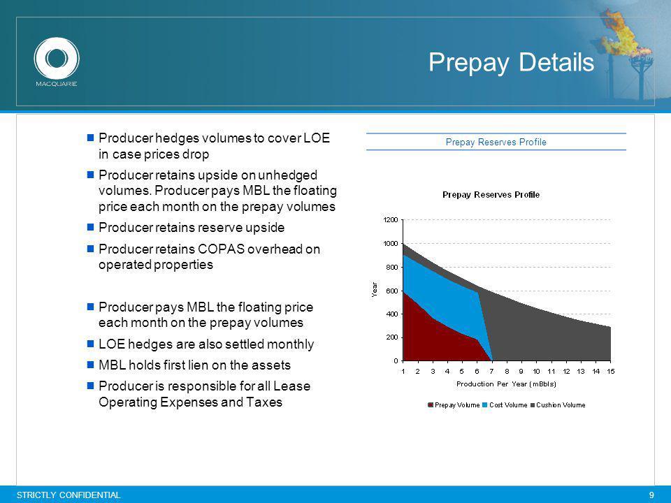 Prepay Reserves Profile