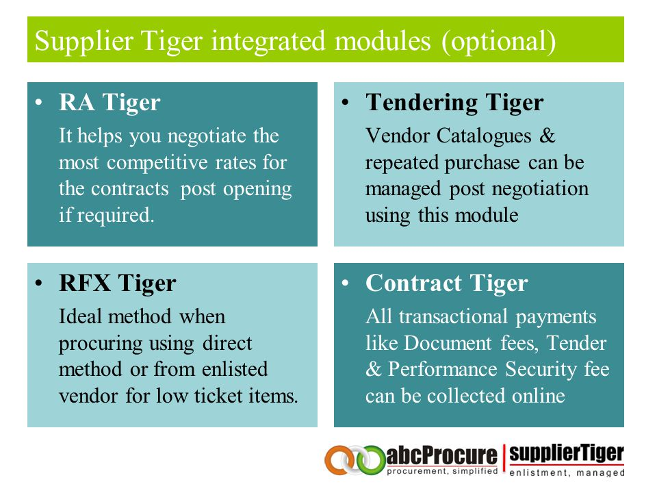 Supplier Tiger integrated modules (optional)