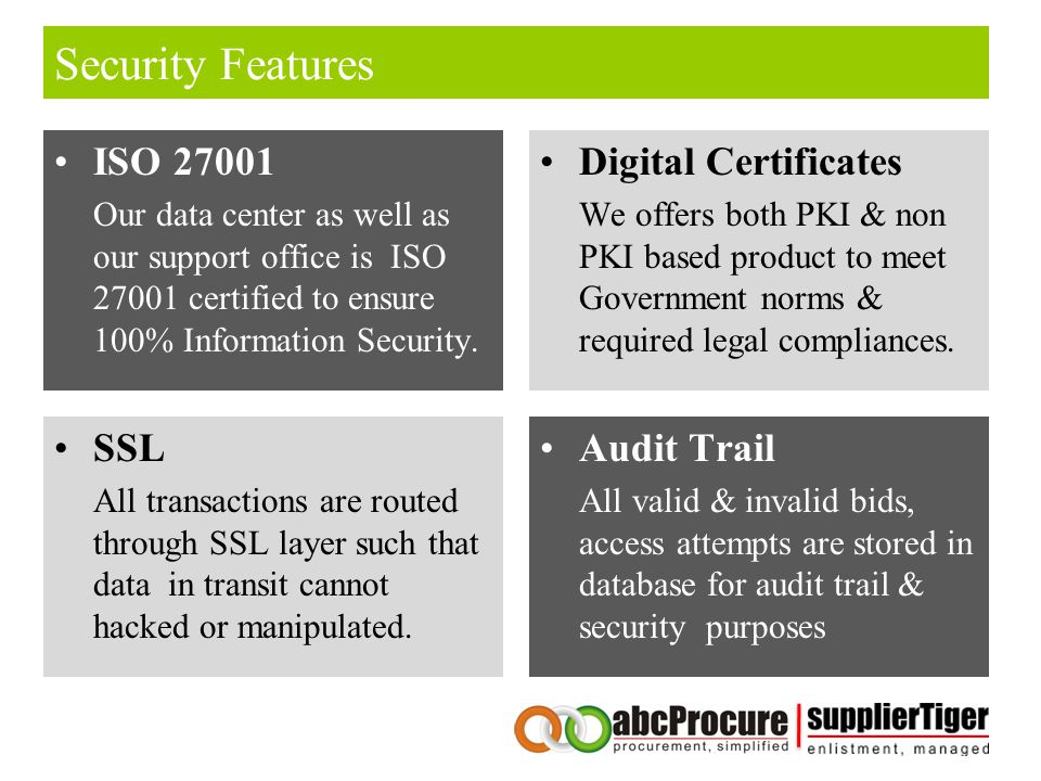 Security Features ISO Digital Certificates SSL Audit Trail
