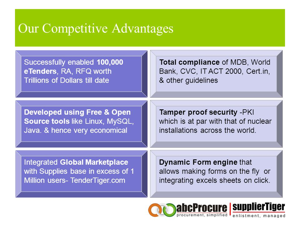 Our Competitive Advantages