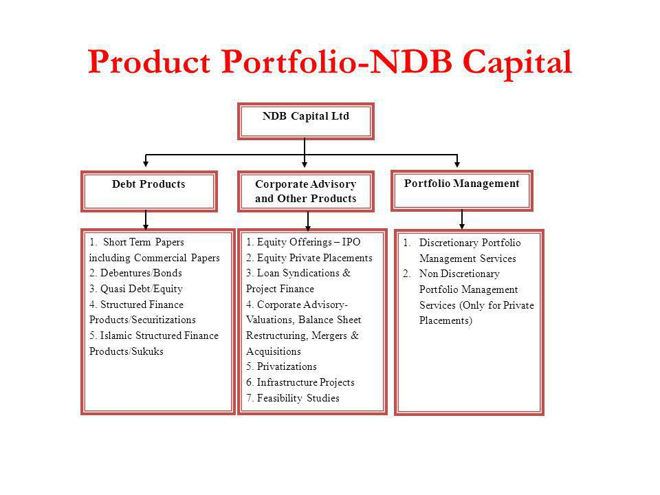 Product Portfolio-NDB Capital