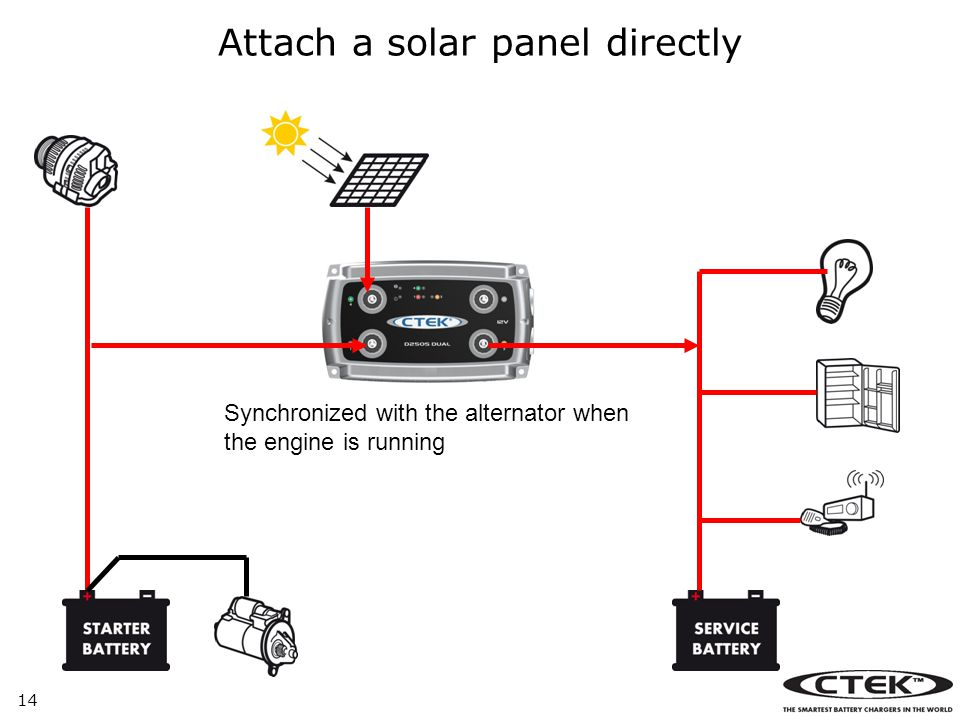 Attach a solar panel directly
