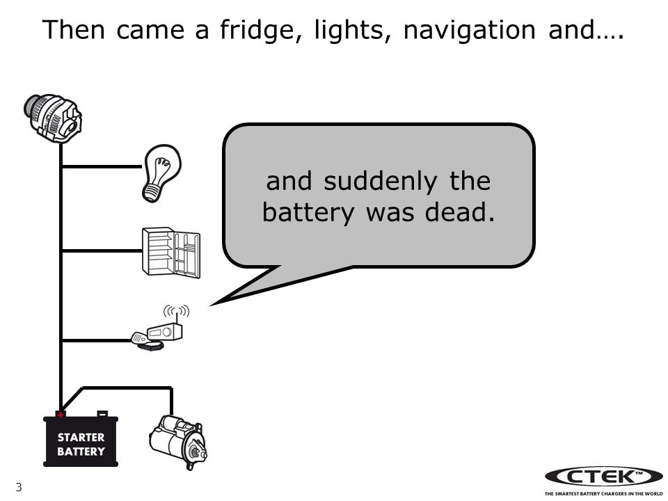 Then came a fridge, lights, navigation and….