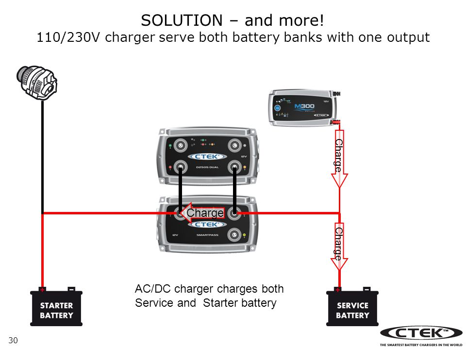 110/230V charger serve both battery banks with one output