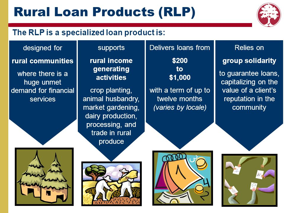 Rural Loan Products (RLP)
