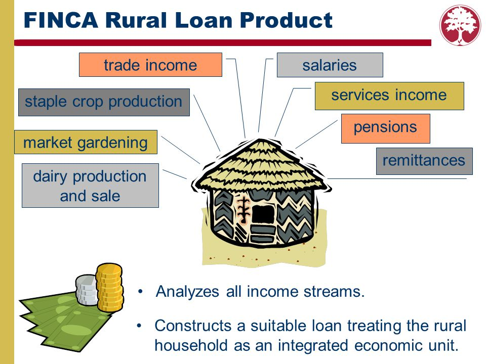 FINCA Rural Loan Product