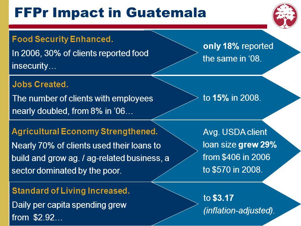 FFPr Impact in Guatemala