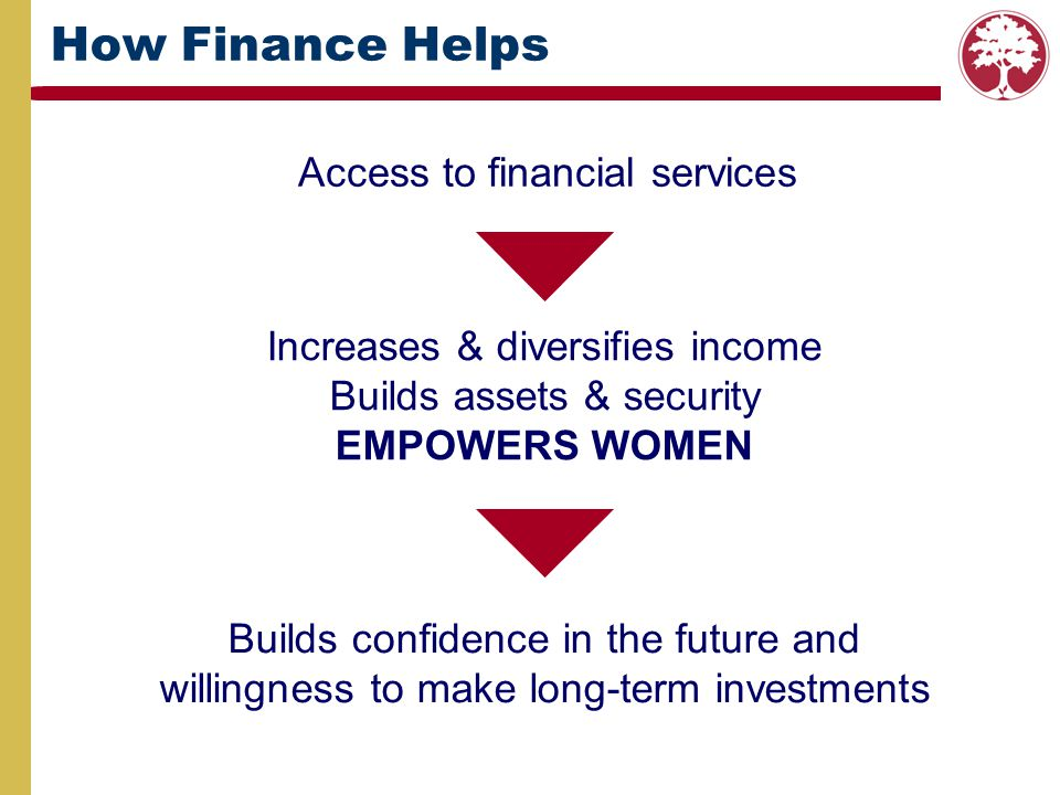 How Finance Helps Access to financial services
