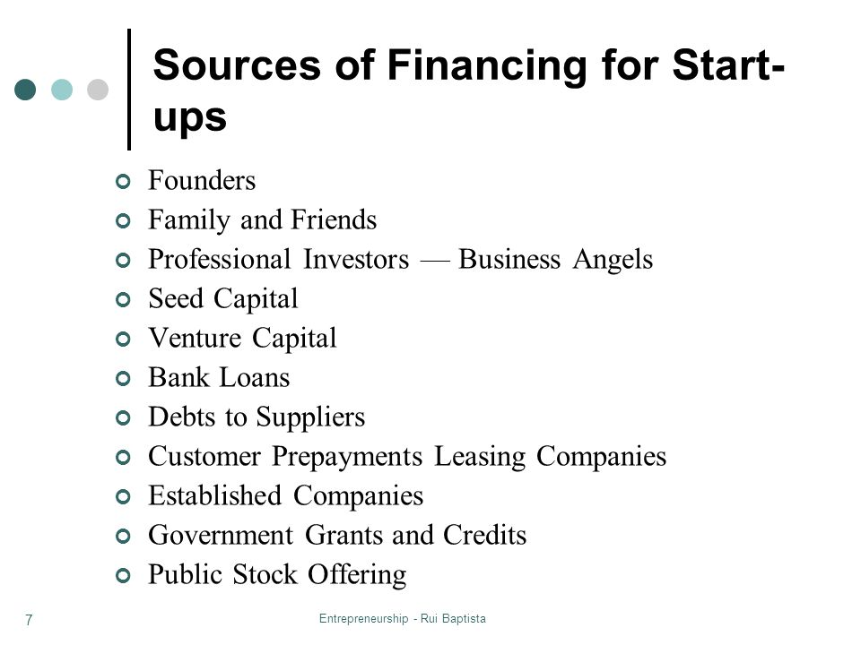 Sources of Financing for Start-ups