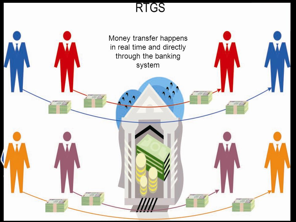 Money transfer happens in real time and directly through the banking system
