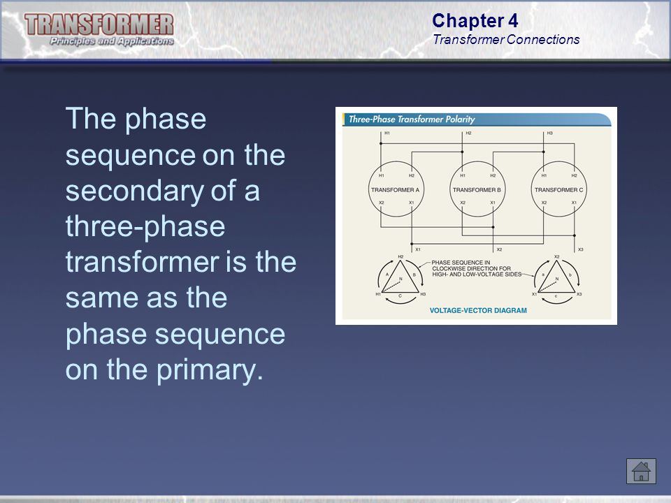 The phase sequence on the secondary of a three-phase transformer is the same as the phase sequence on the primary.