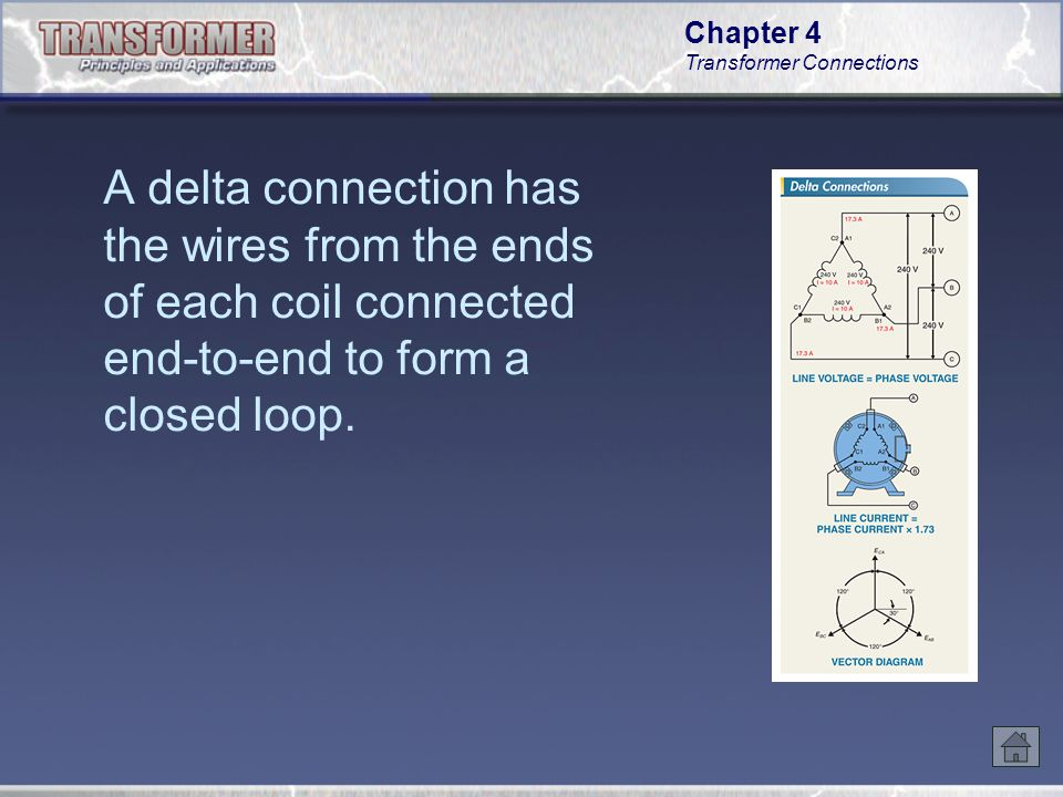 A delta connection has the wires from the ends of each coil connected end-to-end to form a closed loop.