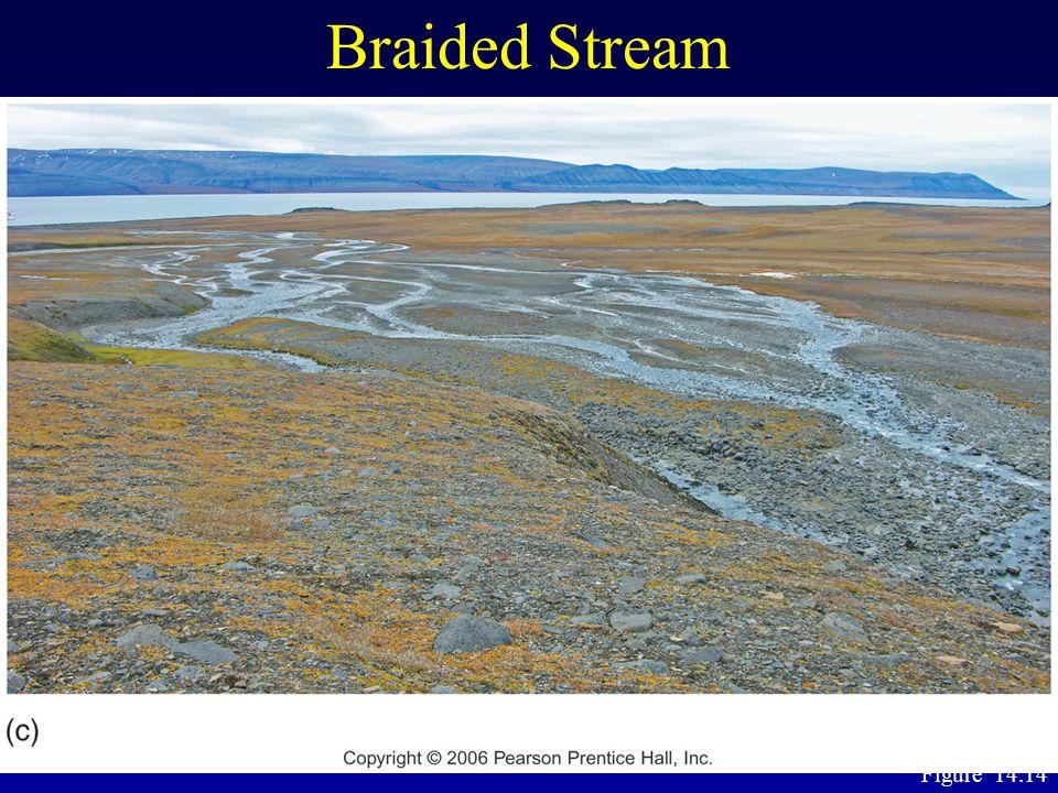 Braided Stream Figure 14.14