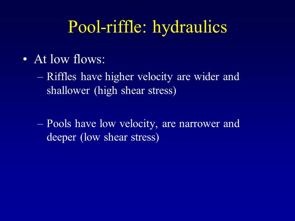 Pool-riffle: hydraulics