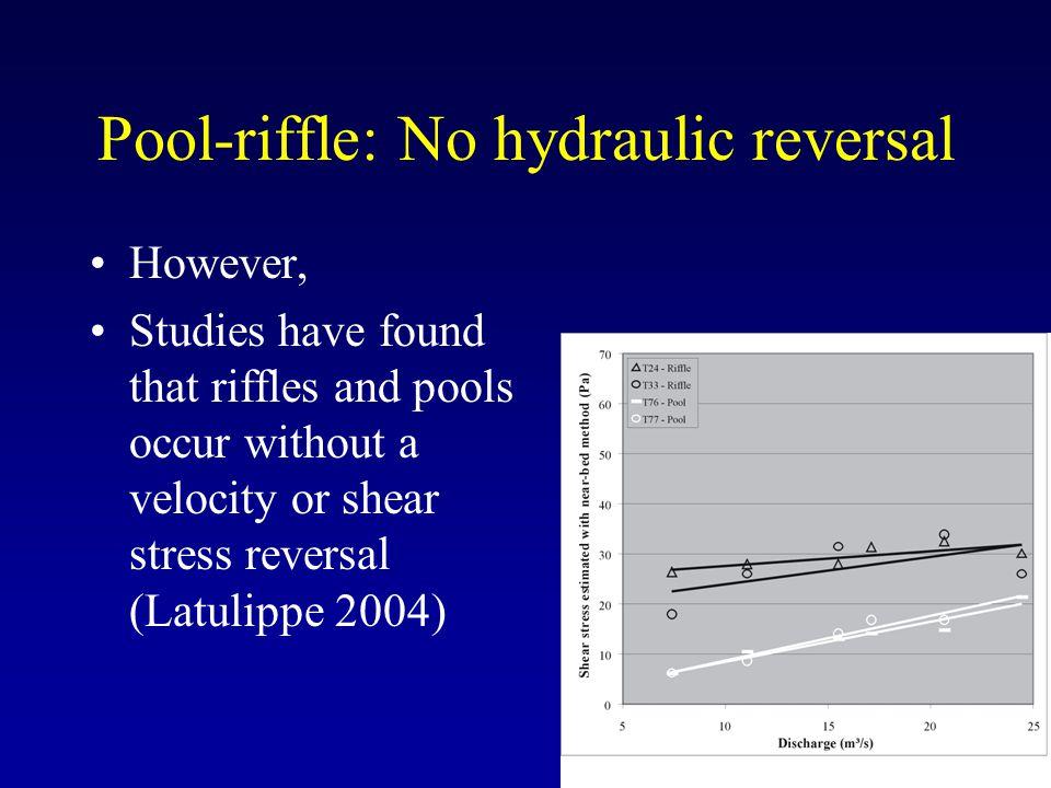 Pool-riffle: No hydraulic reversal