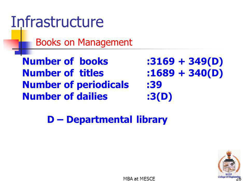 Infrastructure Books on Management
