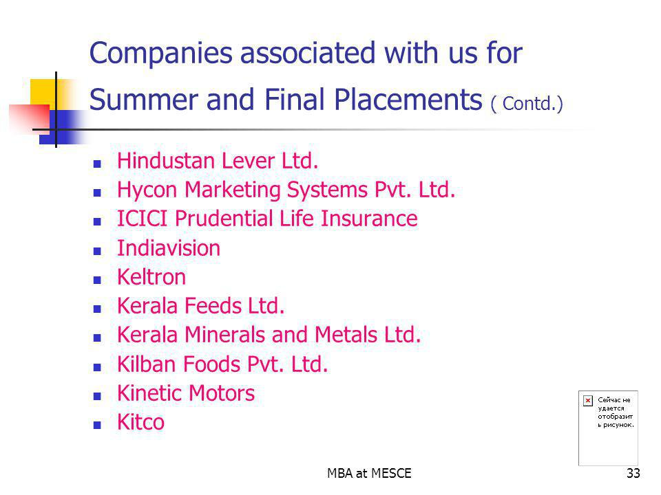 Companies associated with us for Summer and Final Placements ( Contd.)