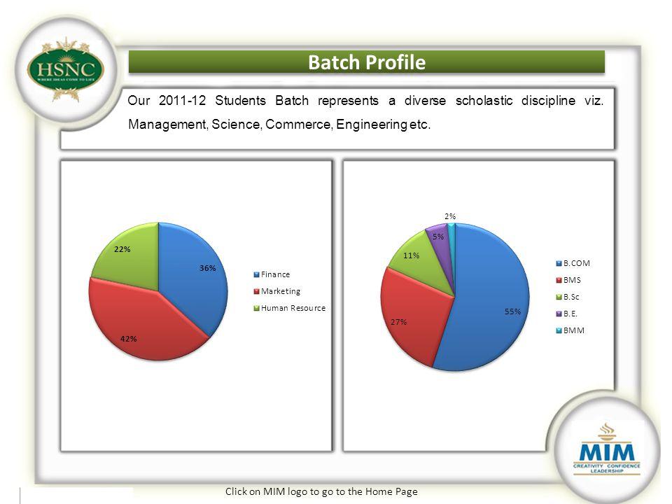 Batch Profile