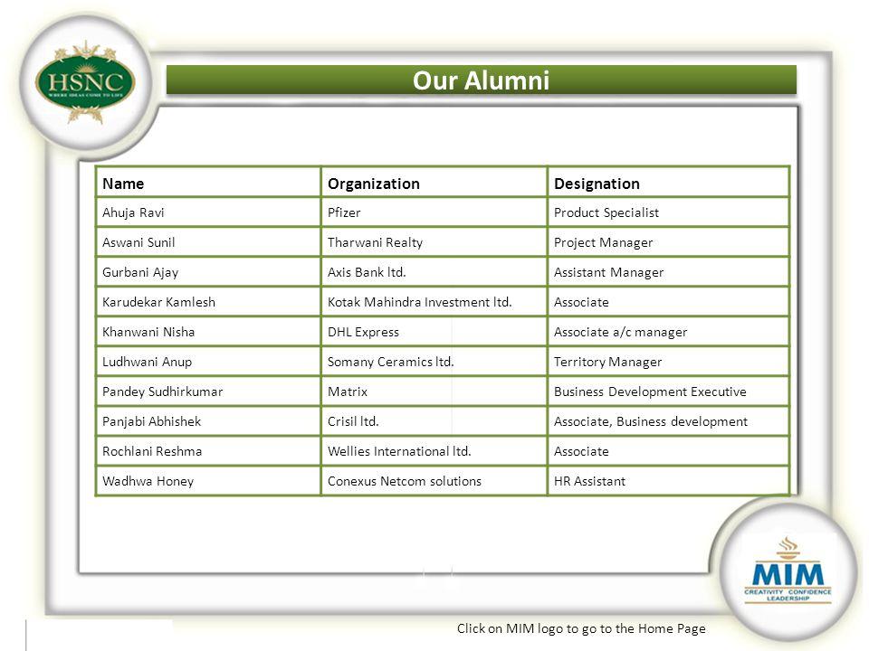 Our Alumni Name Organization Designation Ahuja Ravi Pfizer