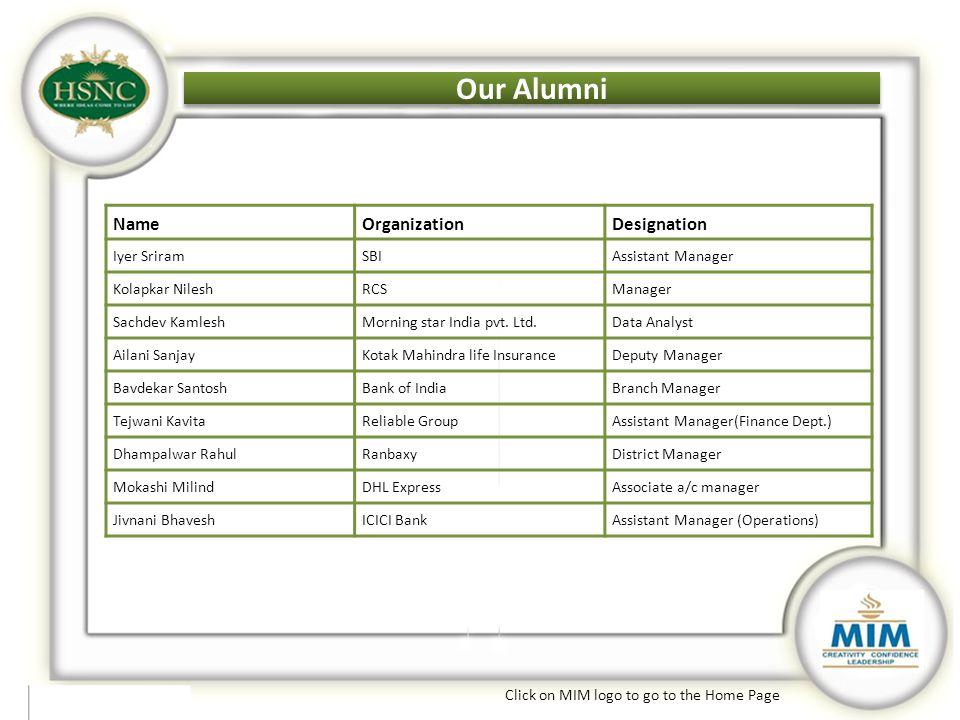 Our Alumni Name Organization Designation Iyer Sriram SBI