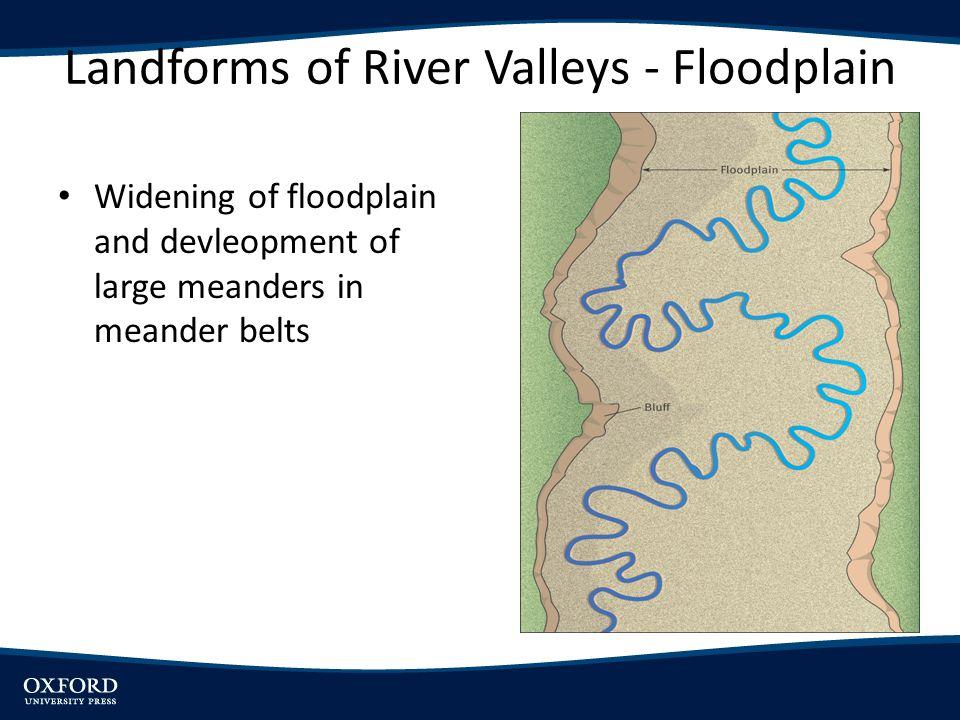 Landforms of River Valleys - Floodplain