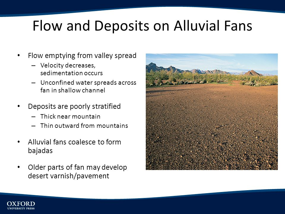 Flow and Deposits on Alluvial Fans
