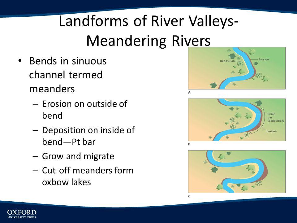 Landforms of River Valleys-Meandering Rivers