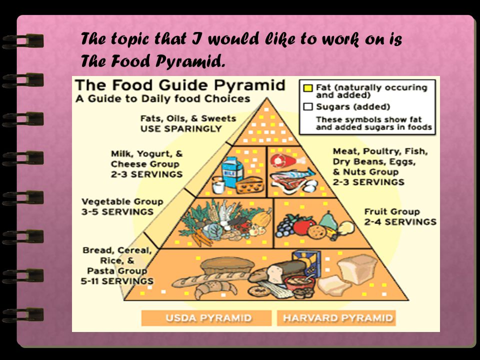 The topic that I would like to work on is The Food Pyramid.