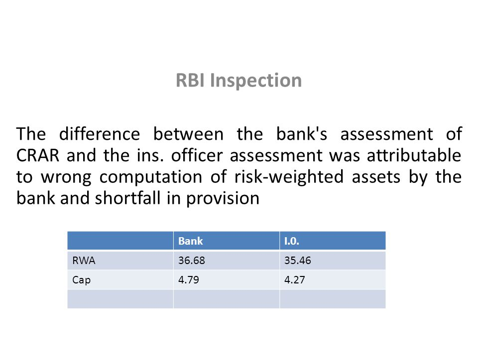 RBI Inspection