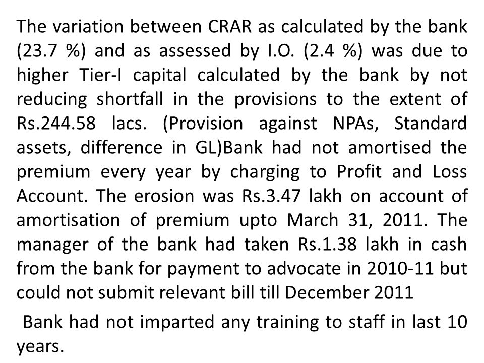 The variation between CRAR as calculated by the bank (23